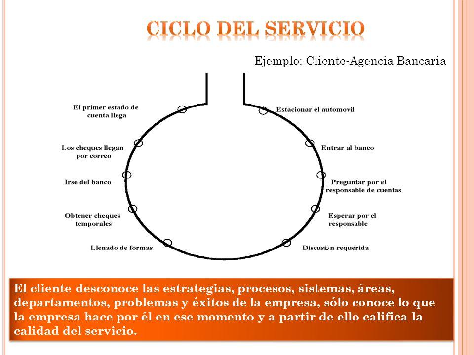 El cliente desconoce las estrategias, procesos, sistemas, áreas, departamentos, problemas y éxitos de la empresa, sólo conoce lo que la empresa hace p