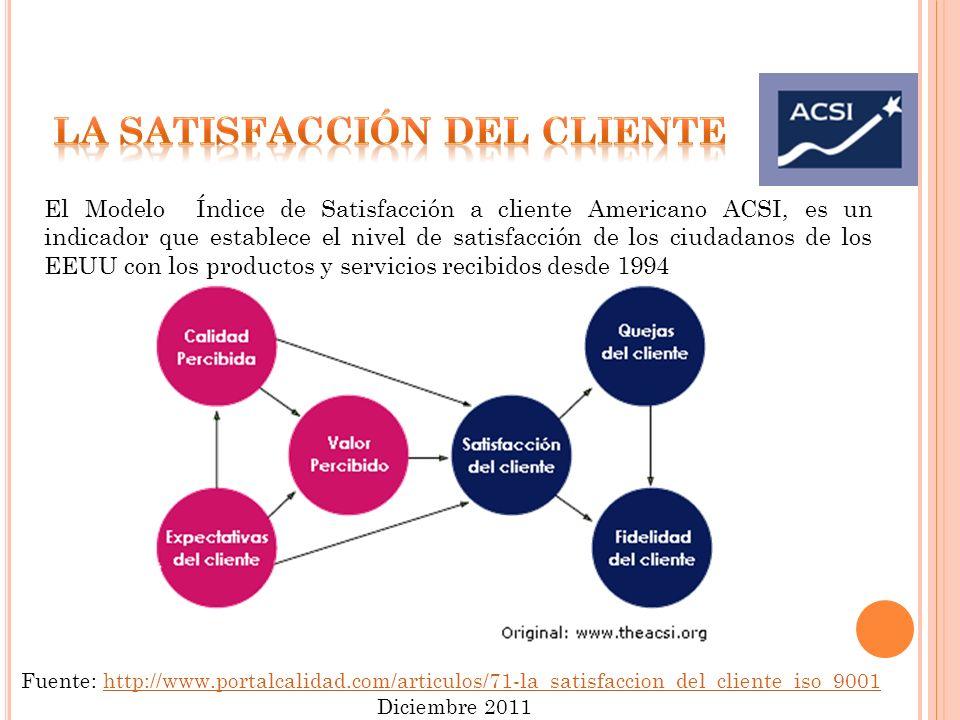 El Modelo Índice de Satisfacción a cliente Americano ACSI, es un indicador que establece el nivel de satisfacción de los ciudadanos de los EEUU con lo