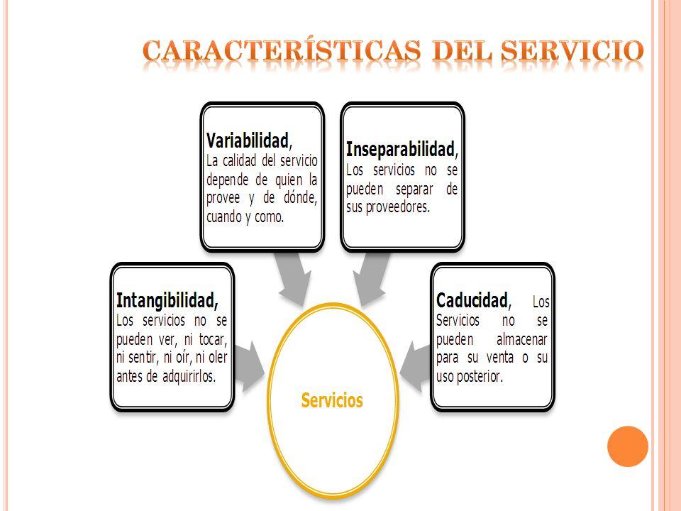 Calidad percibida : Es considera asociada principalmente a 2 factores: la personalización y la fiabilidad.