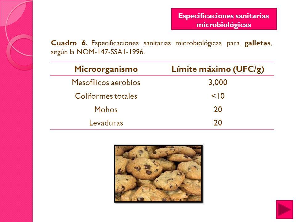 Especificaciones sanitarias microbiológicas Cuadro 6. Especificaciones sanitarias microbiológicas para galletas, según la NOM-147-SSA1-1996. Microorga