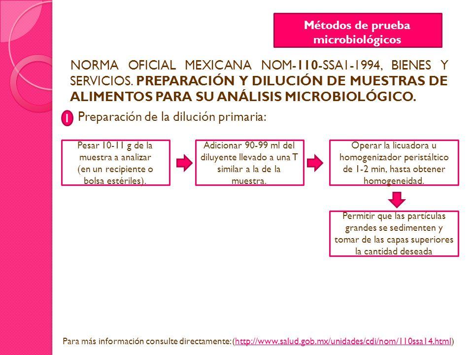 NORMA OFICIAL MEXICANA NOM-110-SSA1-1994, BIENES Y SERVICIOS. PREPARACIÓN Y DILUCIÓN DE MUESTRAS DE ALIMENTOS PARA SU ANÁLISIS MICROBIOLÓGICO. Prepara