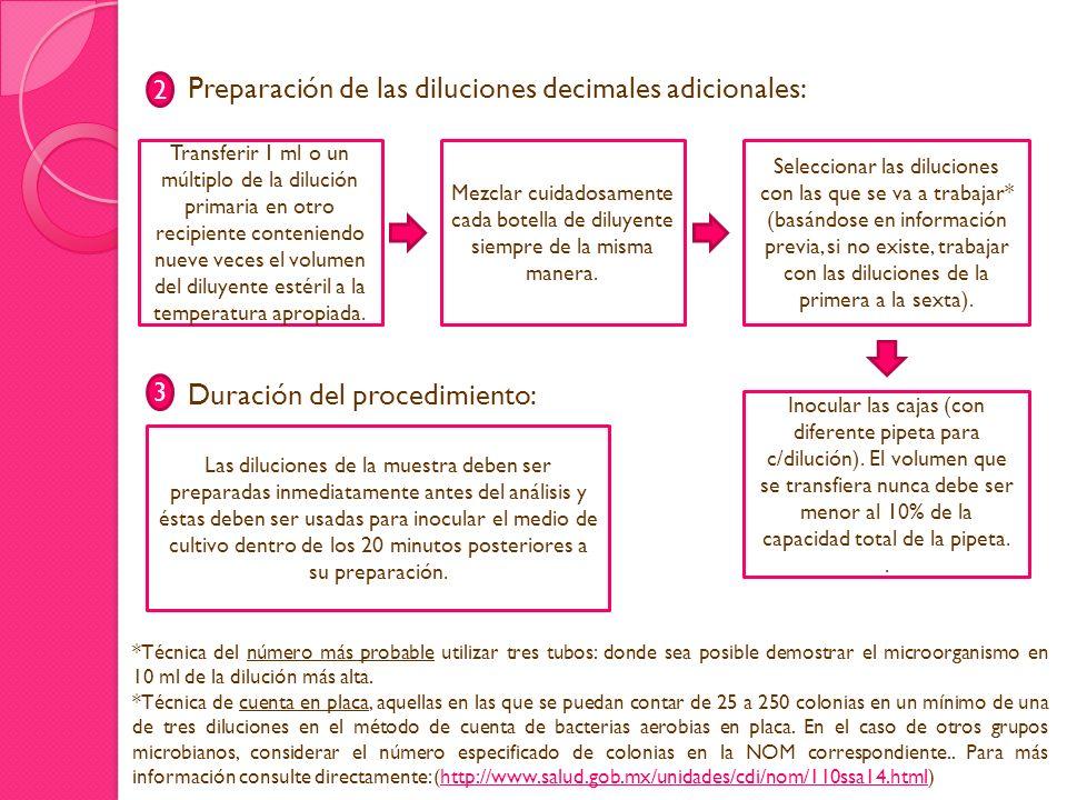 Preparación de las diluciones decimales adicionales: Duración del procedimiento: 2 Transferir 1 ml o un múltiplo de la dilución primaria en otro recip