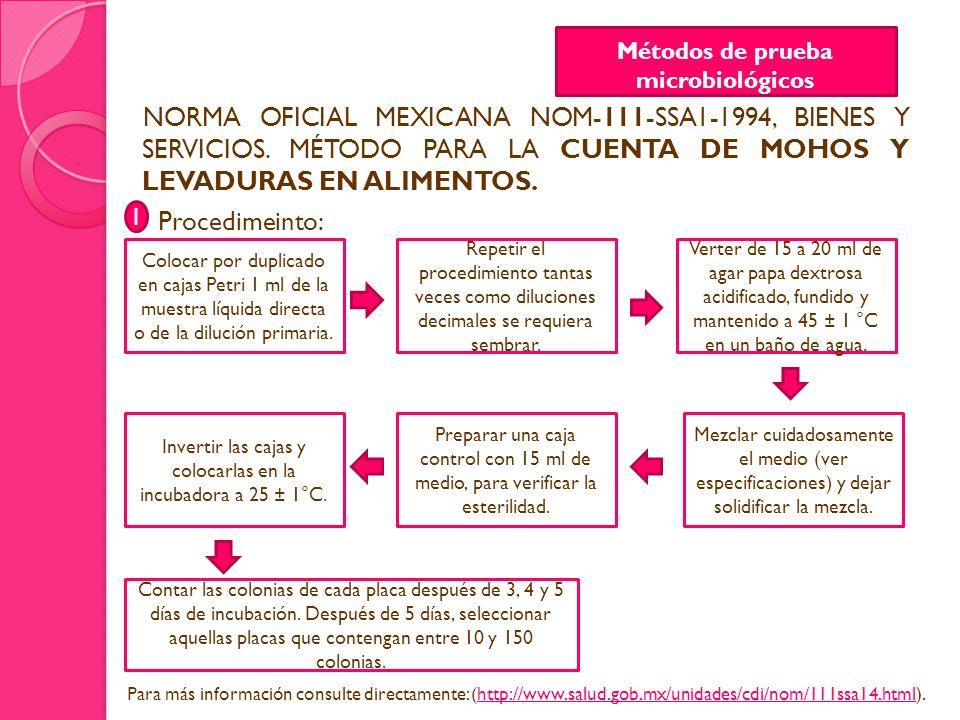 Métodos de prueba microbiológicos NORMA OFICIAL MEXICANA NOM-111-SSA1-1994, BIENES Y SERVICIOS. MÉTODO PARA LA CUENTA DE MOHOS Y LEVADURAS EN ALIMENTO