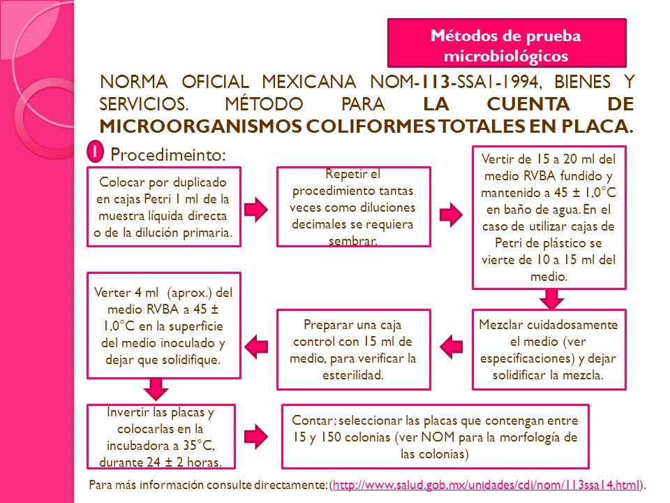 Métodos de prueba microbiológicos NORMA OFICIAL MEXICANA NOM-113-SSA1-1994, BIENES Y SERVICIOS. MÉTODO PARA LA CUENTA DE MICROORGANISMOS COLIFORMES TO