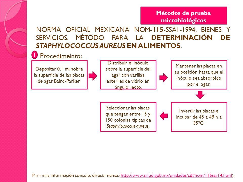 Métodos de prueba microbiológicos NORMA OFICIAL MEXICANA NOM-115-SSA1-1994, BIENES Y SERVICIOS. MÉTODO PARA LA DETERMINACIÓN DE STAPHYLOCOCCUS AUREUS