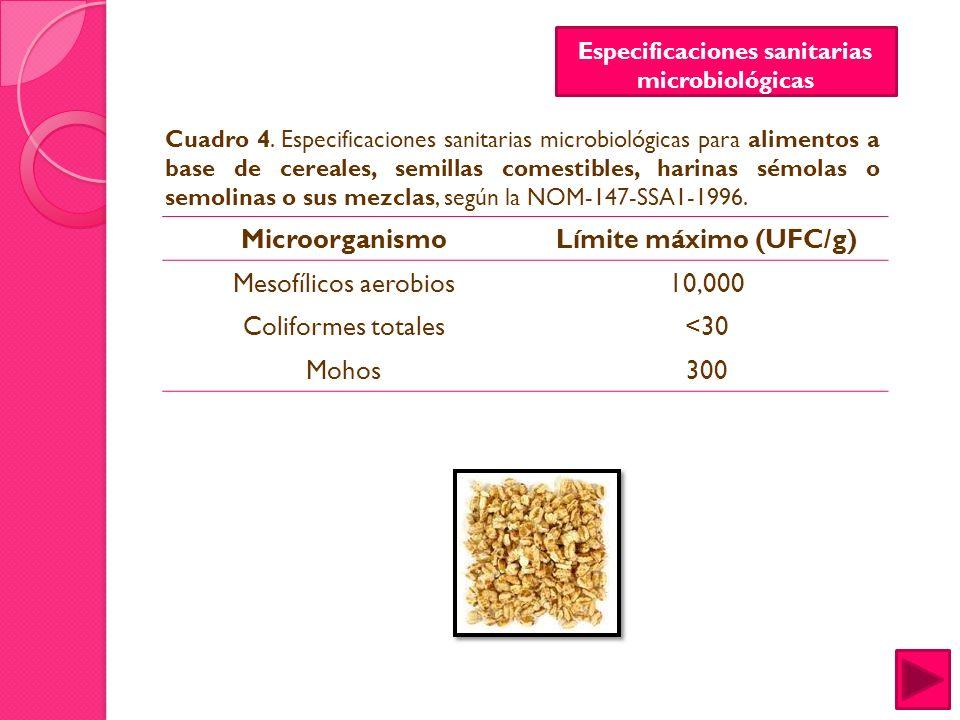Cuadro 4. Especificaciones sanitarias microbiológicas para alimentos a base de cereales, semillas comestibles, harinas sémolas o semolinas o sus mezcl