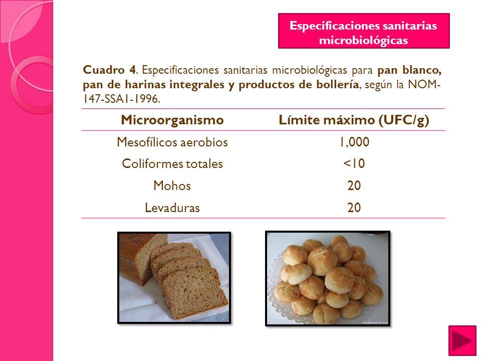 Cuadro 4. Especificaciones sanitarias microbiológicas para pan blanco, pan de harinas integrales y productos de bollería, según la NOM- 147-SSA1-1996.