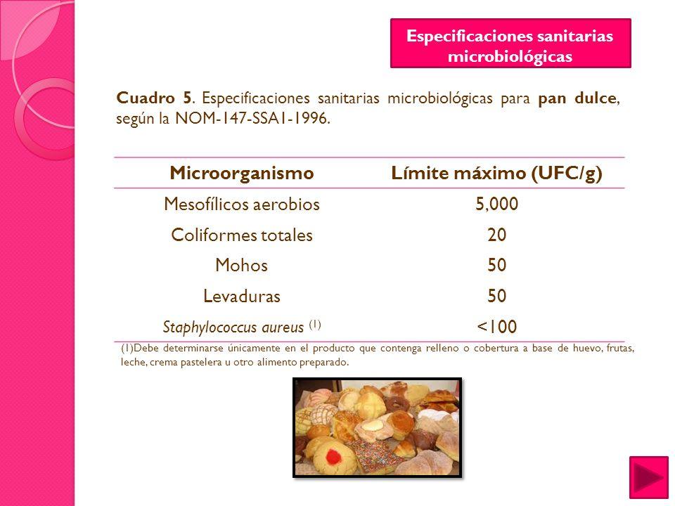 Especificaciones sanitarias microbiológicas Cuadro 5. Especificaciones sanitarias microbiológicas para pan dulce, según la NOM-147-SSA1-1996. Microorg