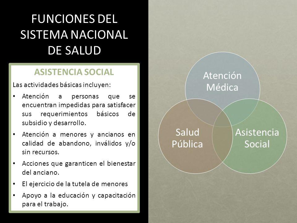 FUNCIONES DEL SISTEMA NACIONAL DE SALUD Atención Médica Asistencia Social Salud Pública ATENCIÓN MÉDICA Consiste en los servicios proporcionados al in