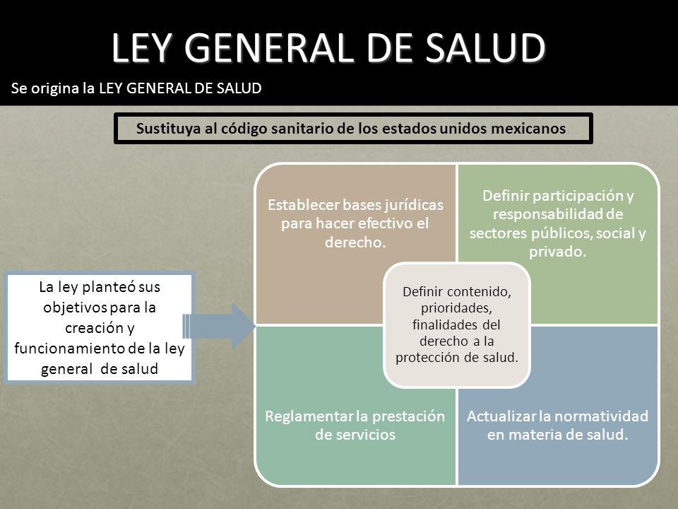 LEY GENERAL DE SALUD Se origina la LEY GENERAL DE SALUD Sustituya al código sanitario de los estados unidos mexicanos.