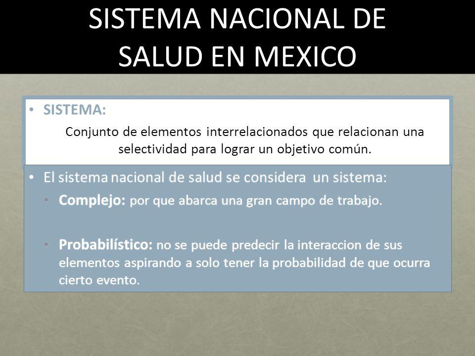 SISTEMA NACIONAL DE SALUD EN MEXICO SISTEMA: SISTEMA: Conjunto de elementos interrelacionados que relacionan una selectividad para lograr un objetivo común.