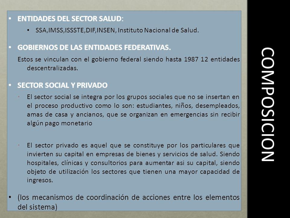 COMPOSICION ENTIDADES DEL SECTOR SA LUD : ENTIDADES DEL SECTOR SA LUD : SSA,IMSS,ISSSTE,DIF,INSEN, Instituto Nacional de Salud.