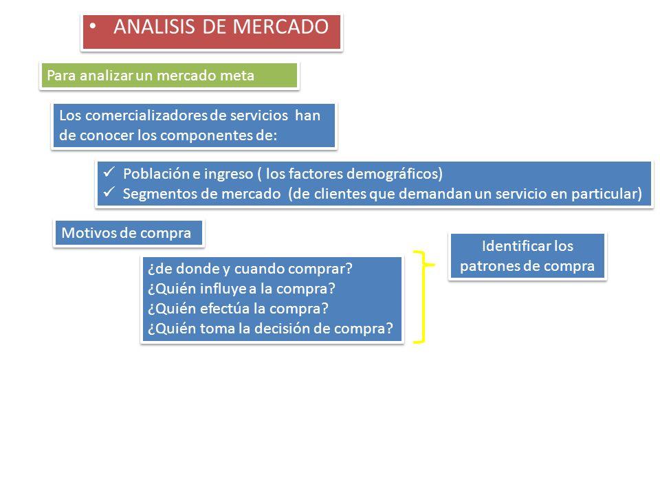ANALISIS DE MERCADO Para analizar un mercado meta Los comercializadores de servicios han de conocer los componentes de: Población e ingreso ( los fact