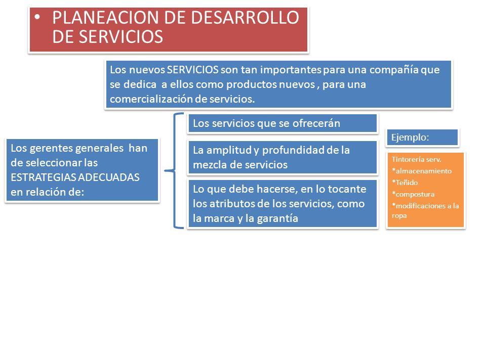 PLANEACION DE DESARROLLO DE SERVICIOS Los nuevos SERVICIOS son tan importantes para una compañía que se dedica a ellos como productos nuevos, para una