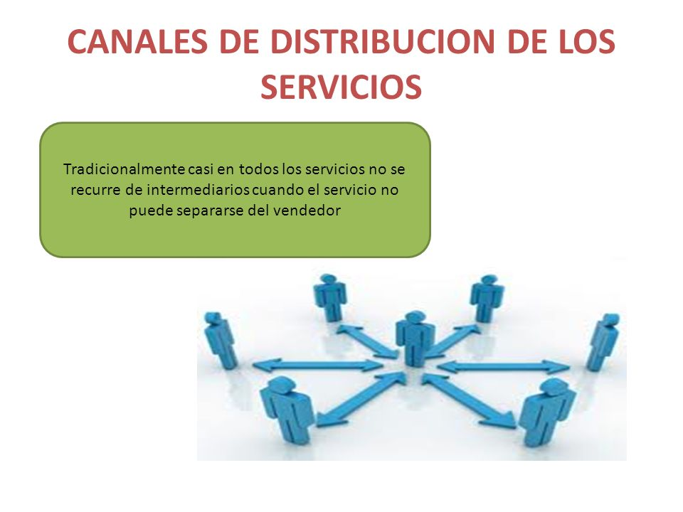 CANALES DE DISTRIBUCION DE LOS SERVICIOS f Tradicionalmente casi en todos los servicios no se recurre de intermediarios cuando el servicio no puede se