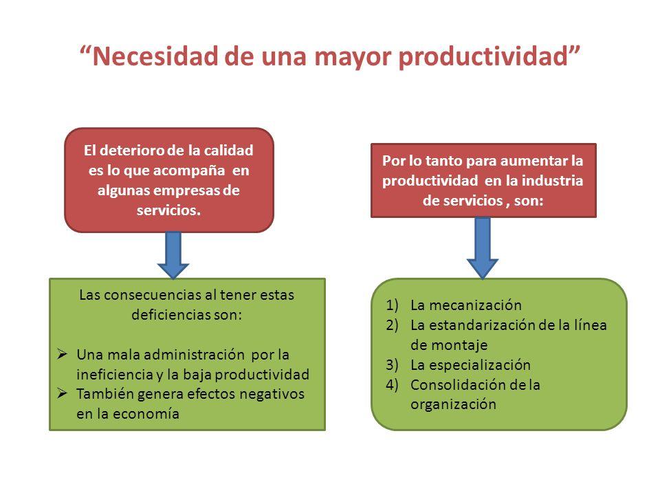 Necesidad de una mayor productividad El deterioro de la calidad es lo que acompaña en algunas empresas de servicios. Las consecuencias al tener estas