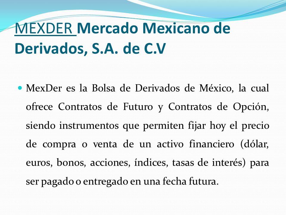MEXDER Mercado Mexicano de Derivados, S.A. de C.V MexDer es la Bolsa de Derivados de México, la cual ofrece Contratos de Futuro y Contratos de Opción,