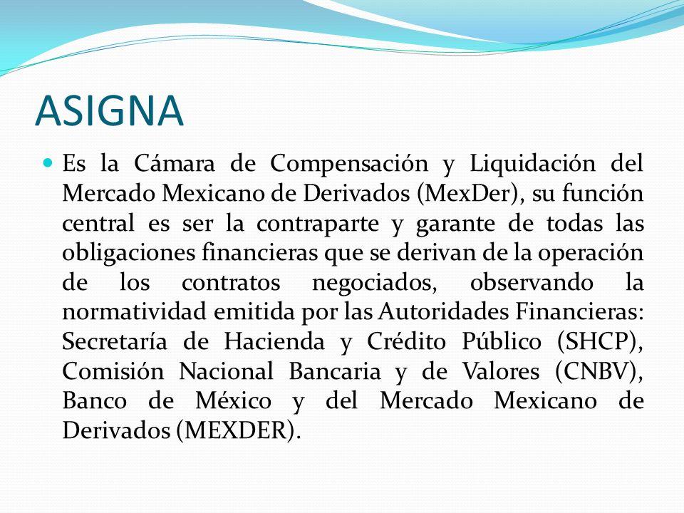 ASIGNA Es la Cámara de Compensación y Liquidación del Mercado Mexicano de Derivados (MexDer), su función central es ser la contraparte y garante de to