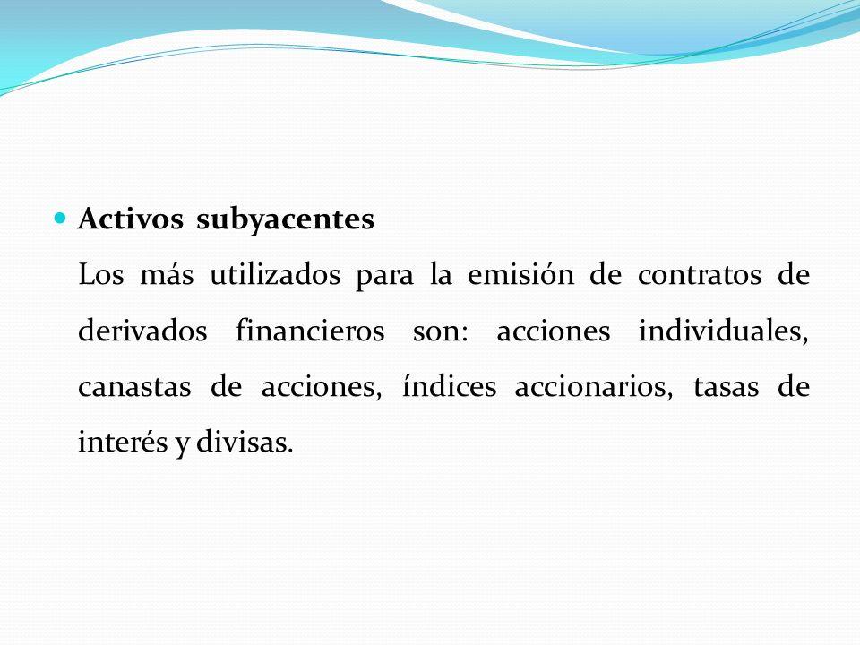 Activos subyacentes____________________________ Los más utilizados para la emisión de contratos de derivados financieros son: acciones individuales, c