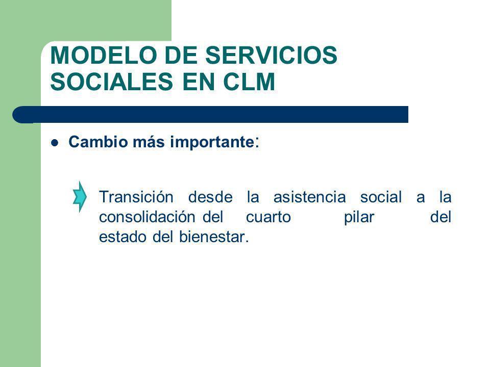 MODELO DE SERVICIOS SOCIALES EN CLM Cambio más importante : Transición desde la asistencia social a la consolidación delcuarto pilar del estado del bi