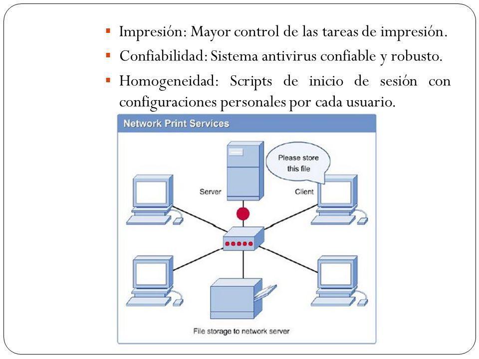 Impresión: Mayor control de las tareas de impresión.