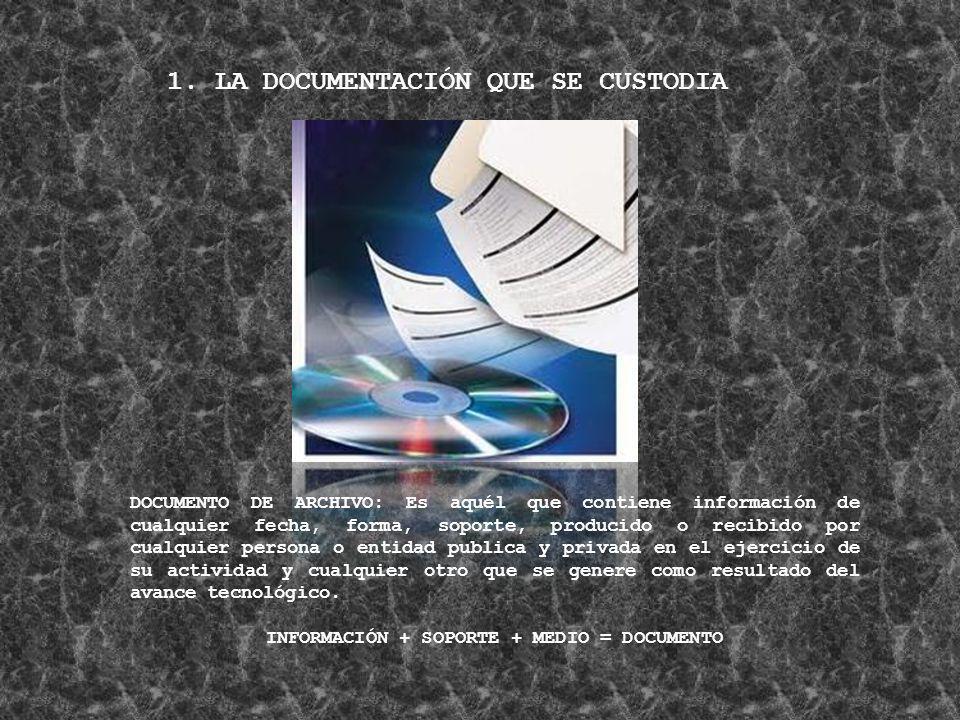 1.LA DOCUMENTACIÓN QUE SE CUSTODIA DOCUMENTO DE ARCHIVO: Es aquél que contiene información de cualquier fecha, forma, soporte, producido o recibido po