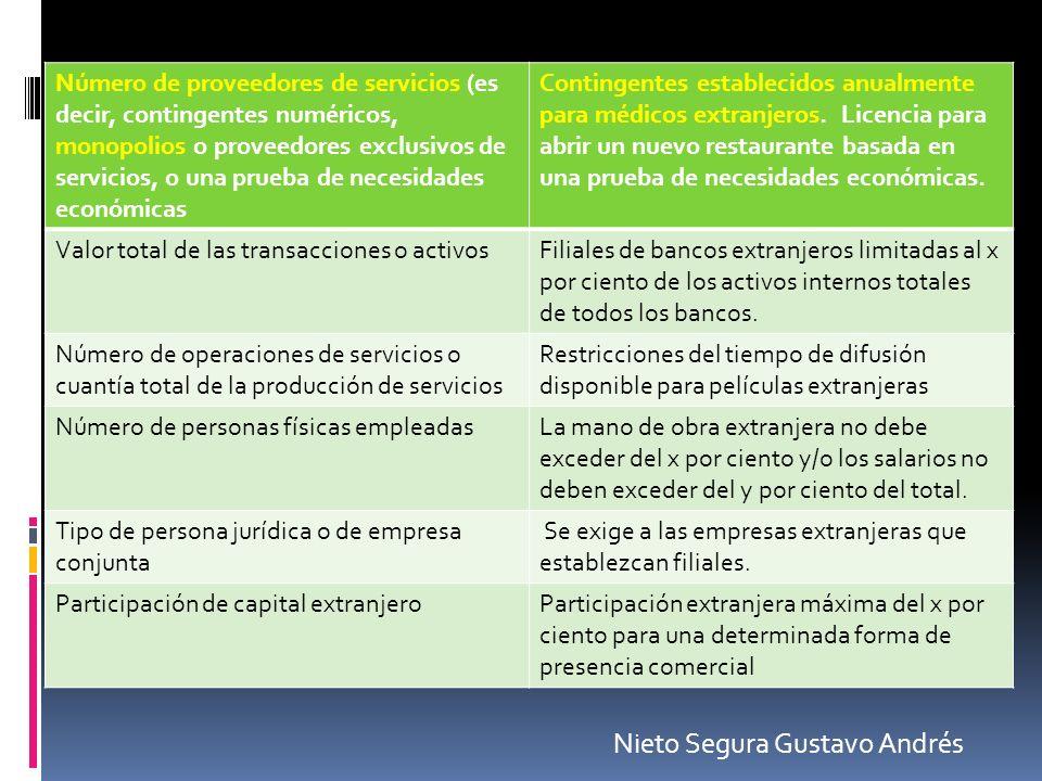 Número de proveedores de servicios (es decir, contingentes numéricos, monopolios o proveedores exclusivos de servicios, o una prueba de necesidades ec