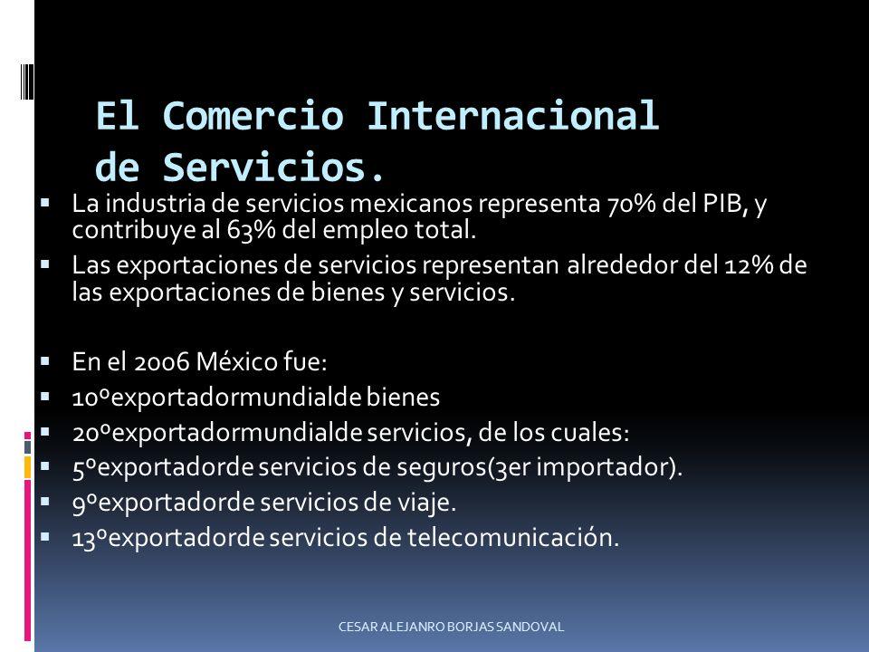 El Comercio Internacional de Servicios. La industria de servicios mexicanos representa 70% del PIB, y contribuye al 63% del empleo total. Las exportac