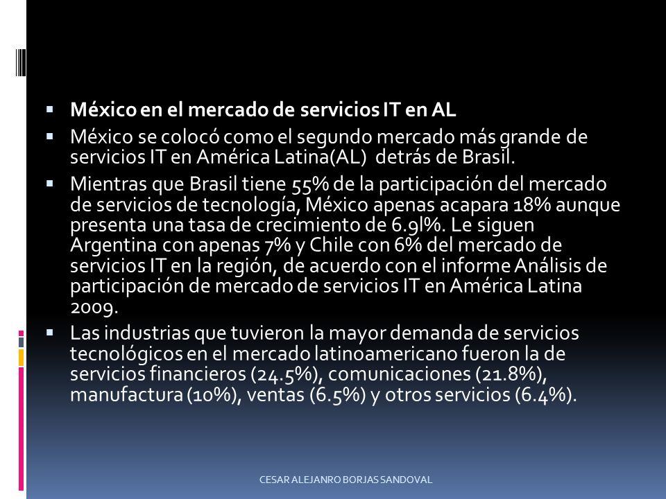 México en el mercado de servicios IT en AL México se colocó como el segundo mercado más grande de servicios IT en América Latina(AL) detrás de Brasil.