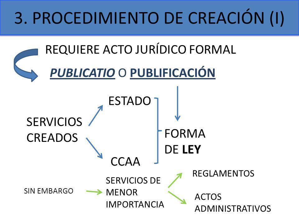 3. PROCEDIMIENTO DE CREACIÓN (I) REQUIERE ACTO JURÍDICO FORMAL PUBLICATIO O PUBLIFICACIÓN SERVICIOS CREADOS ESTADO CCAA FORMA DE LEY SIN EMBARGO SERVI