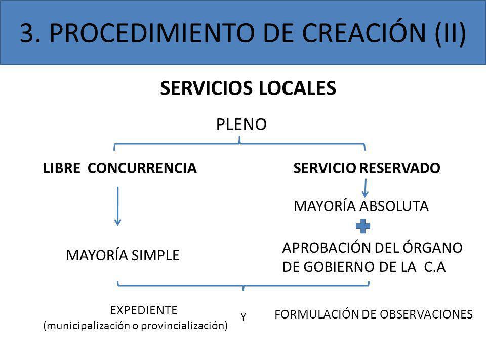 3. PROCEDIMIENTO DE CREACIÓN (II) SERVICIOS LOCALES LIBRE CONCURRENCIASERVICIO RESERVADO MAYORÍA SIMPLE MAYORÍA ABSOLUTA APROBACIÓN DEL ÓRGANO DE GOBI