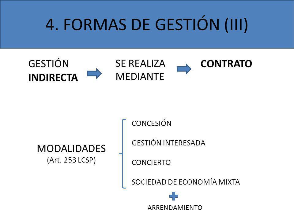 4. FORMAS DE GESTIÓN (III) SE REALIZA MEDIANTE CONTRATOGESTIÓN INDIRECTA MODALIDADES (Art. 253 LCSP) CONCESIÓN GESTIÓN INTERESADA CONCIERTO SOCIEDAD D