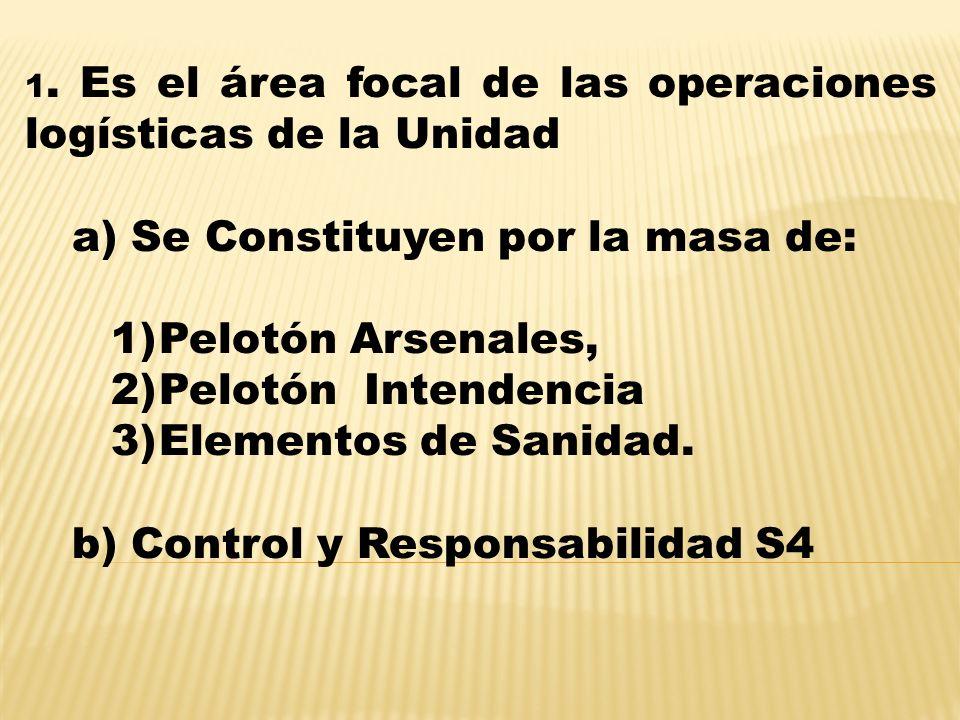 1. Es el área focal de las operaciones logísticas de la Unidad a) Se Constituyen por la masa de: 1)Pelotón Arsenales, 2)Pelotón Intendencia 3)Elemento