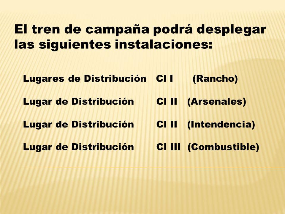 Lugares de Distribución Cl I (Rancho) Lugar de Distribución Cl II (Arsenales) Lugar de Distribución Cl II (Intendencia) Lugar de Distribución Cl III (