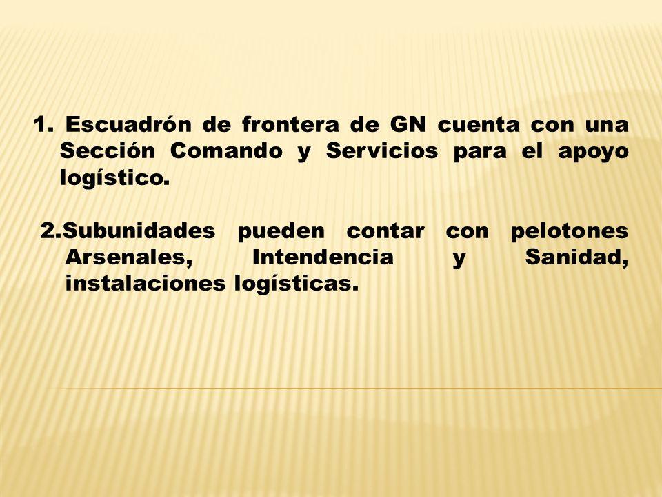 1. Escuadrón de frontera de GN cuenta con una Sección Comando y Servicios para el apoyo logístico. 2.Subunidades pueden contar con pelotones Arsenales