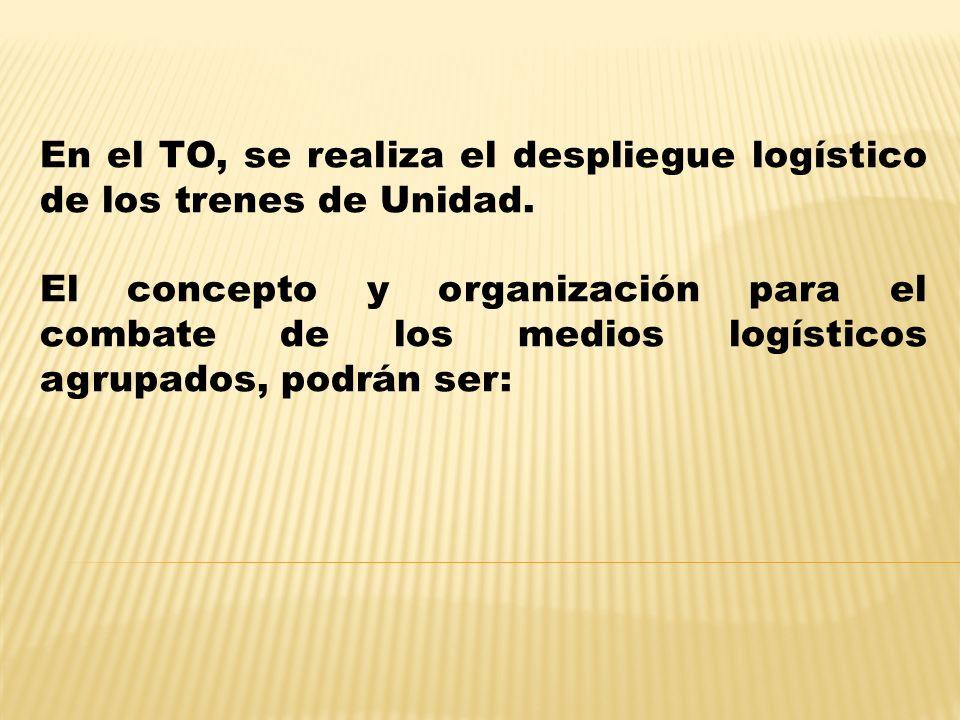 En el TO, se realiza el despliegue logístico de los trenes de Unidad. El concepto y organización para el combate de los medios logísticos agrupados, p