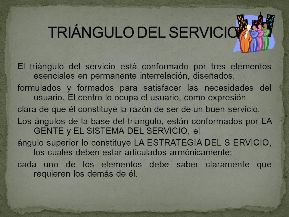 El triángulo del servicio está conformado por tres elementos esenciales en permanente interrelación, diseñados, formulados y formados para satisfacer las necesidades del usuario.