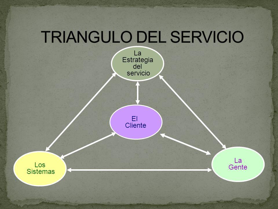 La Estrategia del servicio El Cliente Los Sistemas La Gente