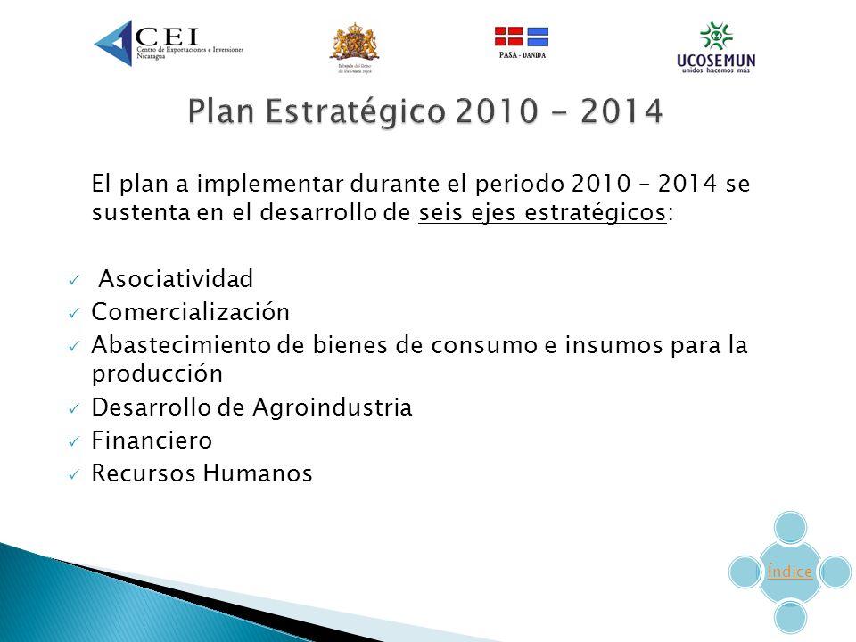 El plan a implementar durante el periodo 2010 – 2014 se sustenta en el desarrollo de seis ejes estratégicos: Asociatividad Comercialización Abastecimiento de bienes de consumo e insumos para la producción Desarrollo de Agroindustria Financiero Recursos Humanos Índice