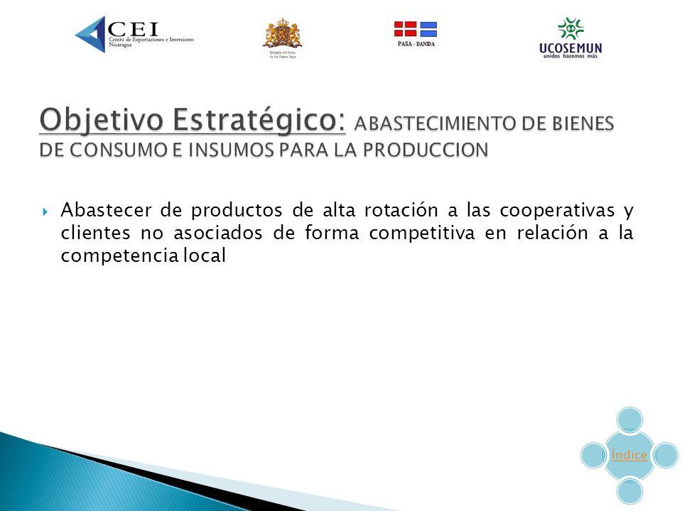 Abastecer de productos de alta rotación a las cooperativas y clientes no asociados de forma competitiva en relación a la competencia local Índice