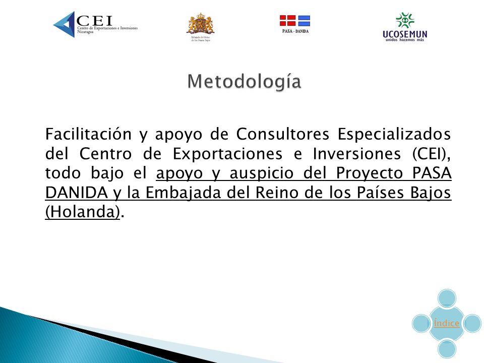 Revisión de la Implementación Sistema de Control APROBACION Misión Visión Eje Estratégico 1 Eje Estratégico 1 Objetivos Estratégic.