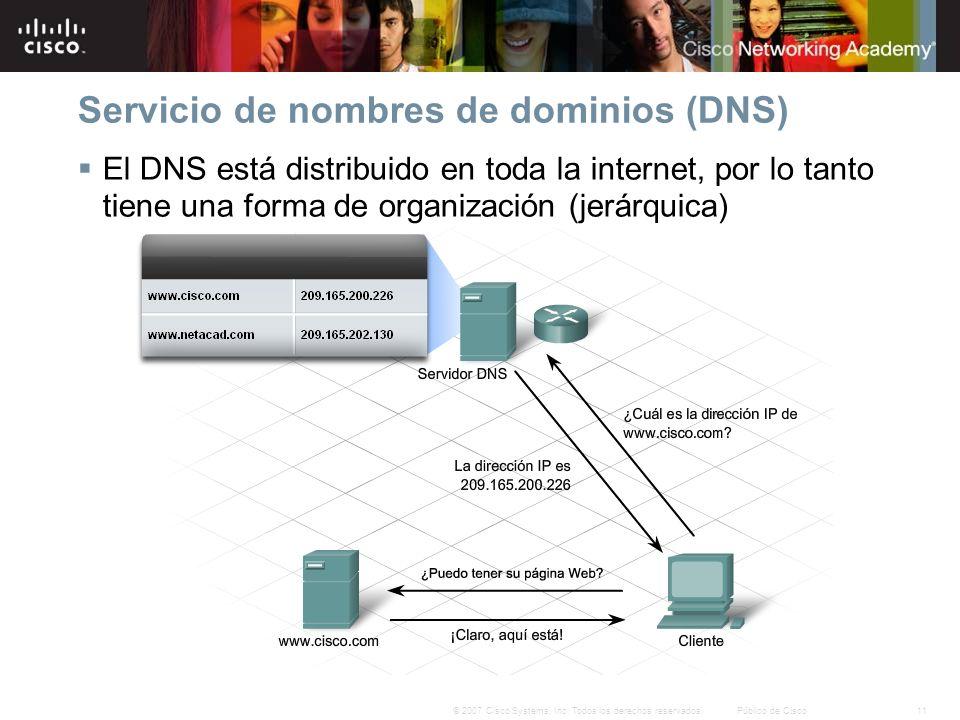 11© 2007 Cisco Systems, Inc. Todos los derechos reservados.Público de Cisco Servicio de nombres de dominios (DNS) El DNS está distribuido en toda la i
