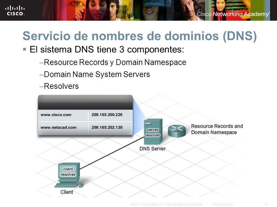 12© 2007 Cisco Systems, Inc. Todos los derechos reservados.Público de Cisco Servicio de nombres de dominios (DNS) El sistema DNS tiene 3 componentes: