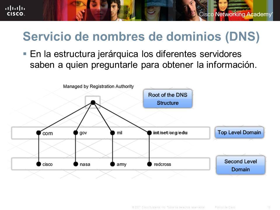 13© 2007 Cisco Systems, Inc. Todos los derechos reservados.Público de Cisco Servicio de nombres de dominios (DNS) En la estructura jerárquica los dife