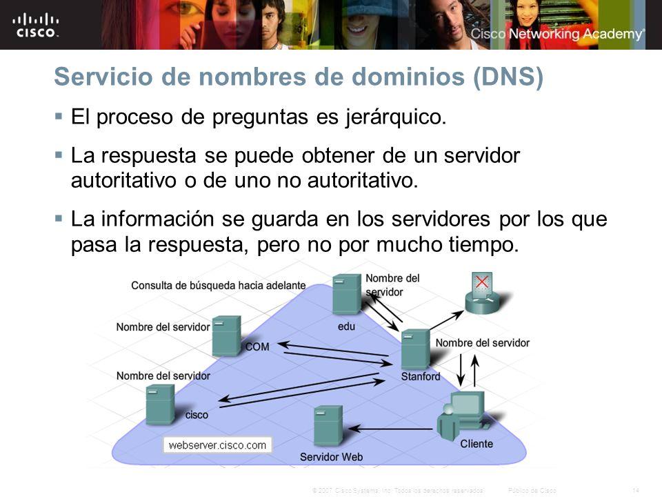 14© 2007 Cisco Systems, Inc. Todos los derechos reservados.Público de Cisco Servicio de nombres de dominios (DNS) El proceso de preguntas es jerárquic