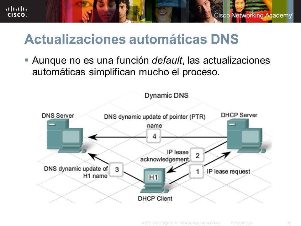 15© 2007 Cisco Systems, Inc. Todos los derechos reservados.Público de Cisco Actualizaciones automáticas DNS Aunque no es una función default, las actu