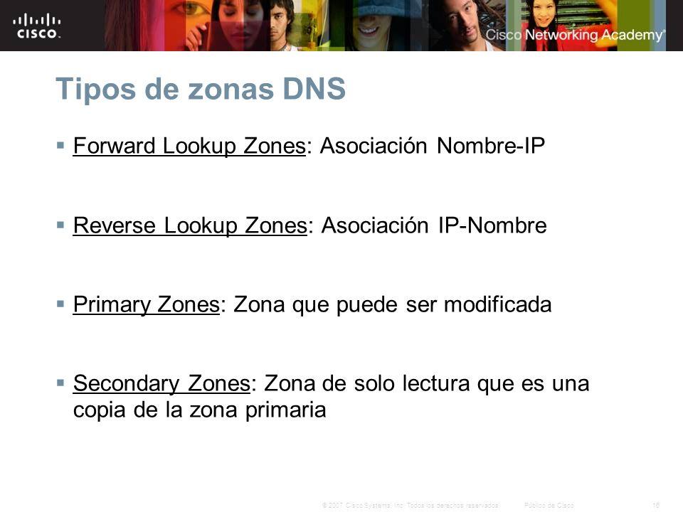 16© 2007 Cisco Systems, Inc. Todos los derechos reservados.Público de Cisco Tipos de zonas DNS Forward Lookup Zones: Asociación Nombre-IP Reverse Look