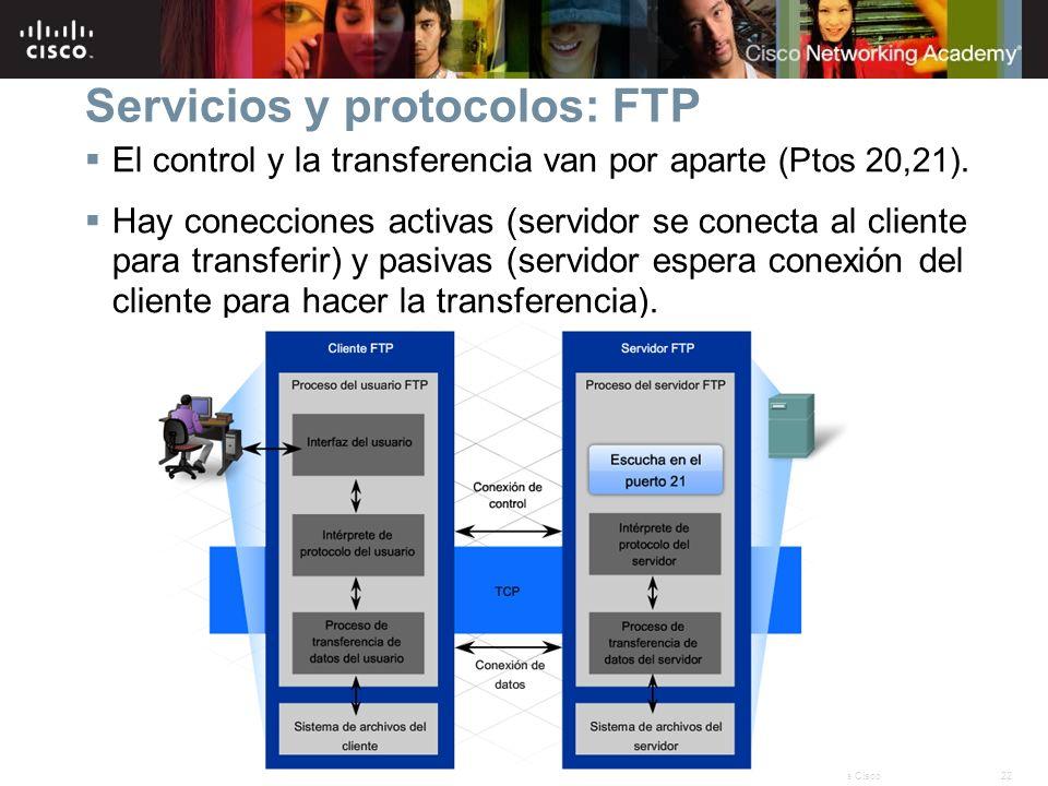 22© 2007 Cisco Systems, Inc. Todos los derechos reservados.Público de Cisco Servicios y protocolos: FTP El control y la transferencia van por aparte (