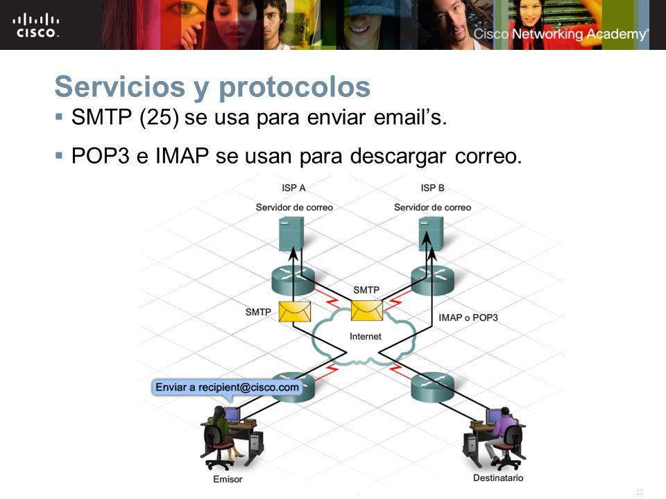 23© 2007 Cisco Systems, Inc. Todos los derechos reservados.Público de Cisco Servicios y protocolos SMTP (25) se usa para enviar emails. POP3 e IMAP se