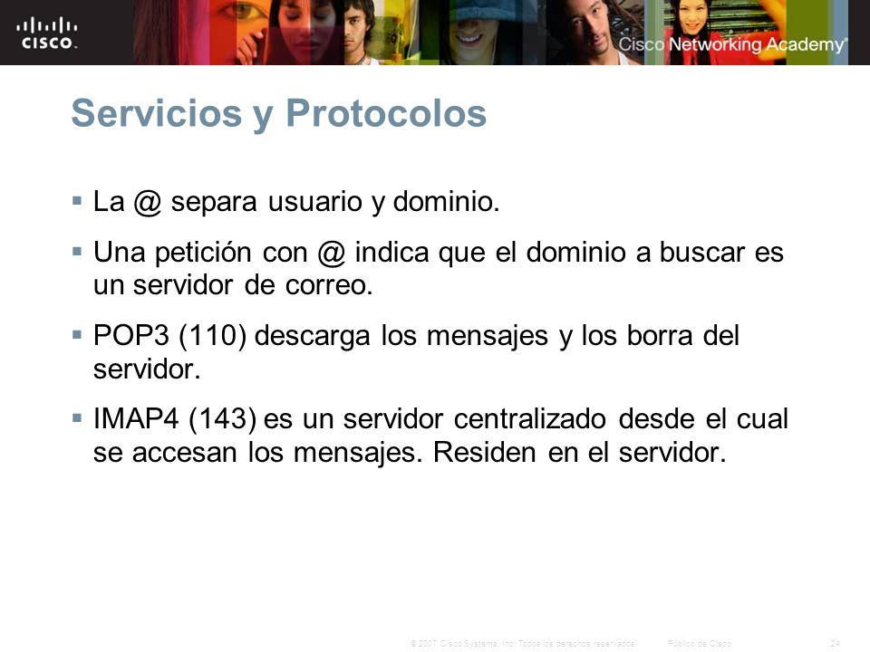 24© 2007 Cisco Systems, Inc. Todos los derechos reservados.Público de Cisco Servicios y Protocolos La @ separa usuario y dominio. Una petición con @ i